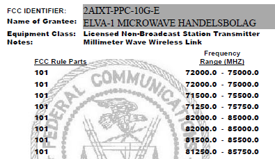 FCC Cert for ELVA PPC-10G 10 Gbps Link