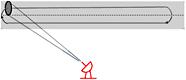 1x FOD radar for 2000 m runway