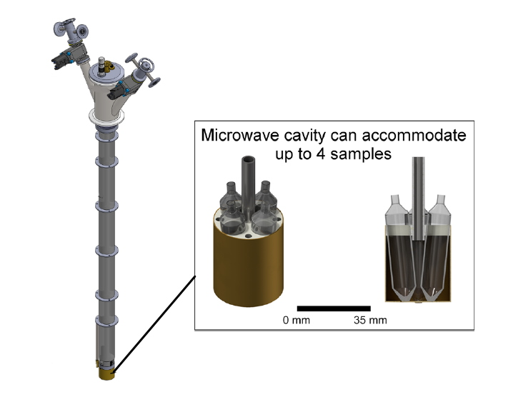 Microwave cavity for hyperpolarized carbon 13C MR samples