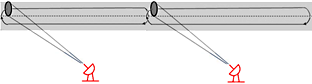 2x FOD radars for 4000 m runway