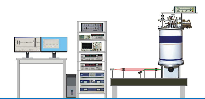 Magnetically Insensitive 94GHz & 130GHz EPR/ODMR spectrometers
