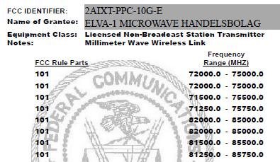 FCC Cert for ELVA PPC-10G 10 Gbps Link
