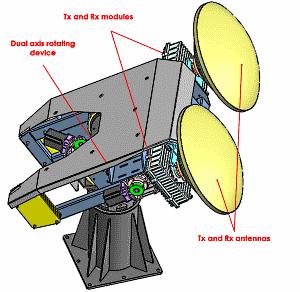 ELVA-1 FMCW FOD radar
