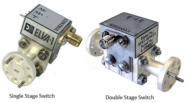 ELVA-1 Single Stage and Double Stage Switches up to 150 GHz